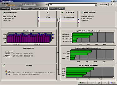 OptiView™ WAN Vision Suite